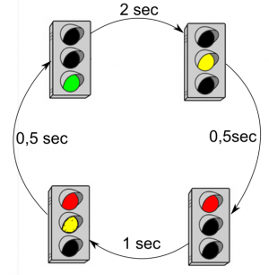 MicroBit-TrafficLights.png
